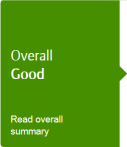 http://www.cqc.org.uk/location/1-107271282/inspection-summary#overall